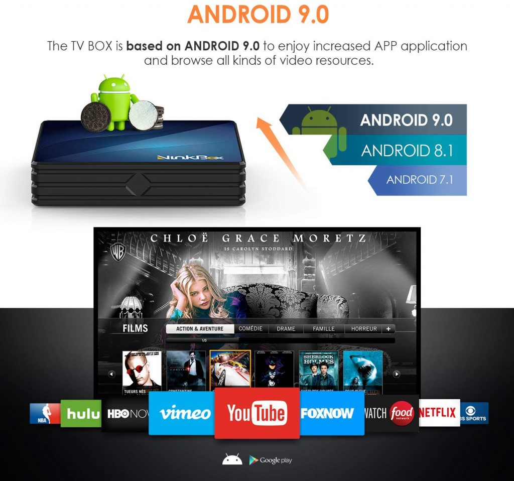 Ninkbox Android TV test avis